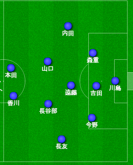 日本3バック