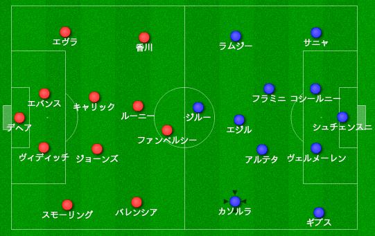 マンユーアーセナル 2013 11 10