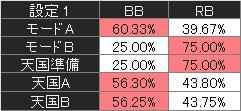 yoshimune-bonusfuriwake