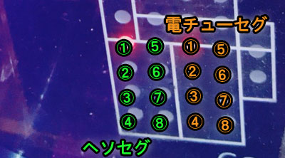 CRクイーンズブレイド 美闘士カーニバル セグ